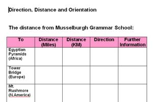 Direction worksheet