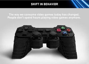 Video Games Trends