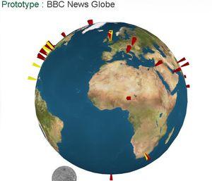 BBC news Globe