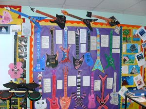 Model Guitars