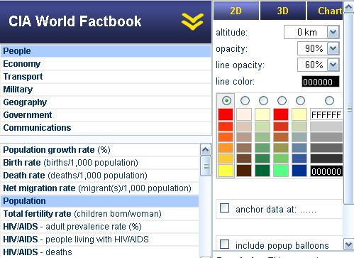 CIA Factbook Categories