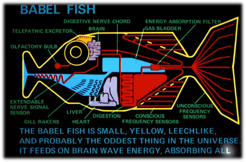 Babel fish diagram