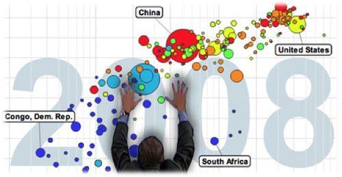 Gapminder banner