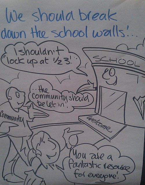 Break down school walls