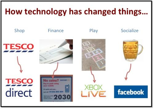 How technology has chnaged things