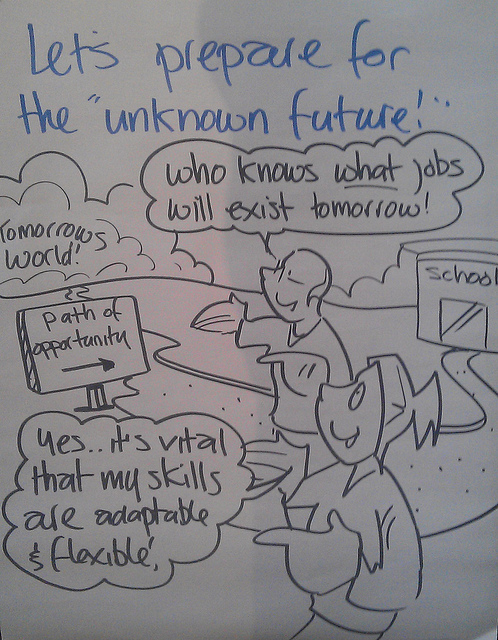 Unknown future