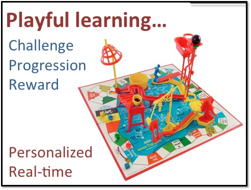 Playful learning slide