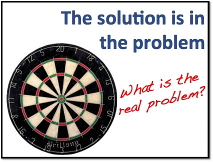 Solution in problem