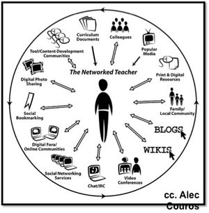 Networked Teacher