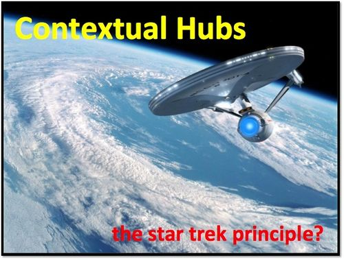 Contextual Hubs
