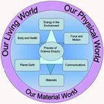 Sciencewheel200_tcm4406839