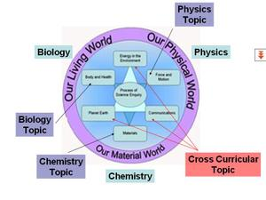 Acfe_understanding_science