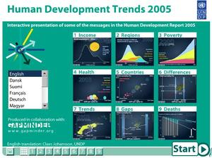 Human_development_trends
