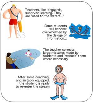 Teachers_as_lifeguards